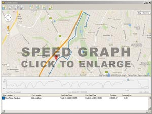 Check speed over distance with Little LogBook's handy speed graph.
